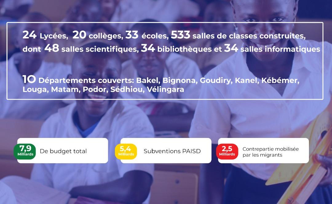 Chiffre financement PAISD Education